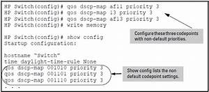 Differentiated Services Codepoint (DSCP) mapping