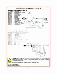 Replacement Parts  U0026 Wiring Diagrams