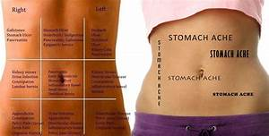 Stomach Pain Chart To Understand What Your Pain Tells You