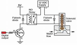 smart water leakage detection using wireless sensor With water activated relay