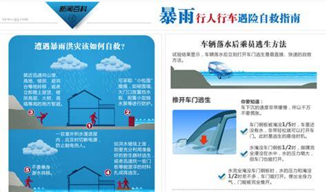 天津普降大到暴雨局地大暴雨 降水将持续至26日(组图)-搜狐滚动