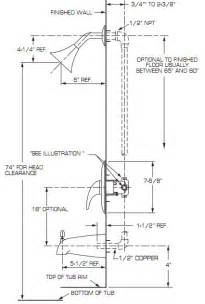 how to replace cartridge on moen kitchen faucet installing a bathtub plumbing help