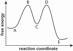 Mcat General Chemistry Question 73  Answer And Explanation
