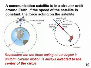 Physics CST Review. - ppt download