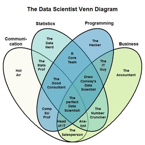 Quantitative Analyst Archives Wdata