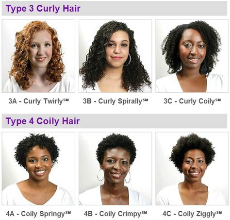 I am 100% African what is my natural hair type? For