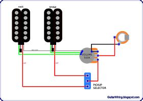 The Guitar Wiring Blog Diagrams Tips Simple