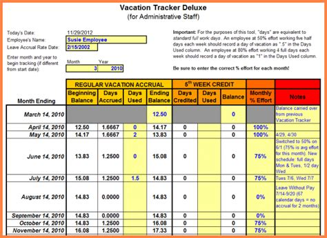 sick  vacation spreadsheet excel spreadsheets group