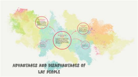 advantages  disadvantages  lay people  allu akbar