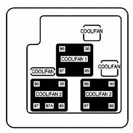 Chevrolet Suburban  2005   U2013 Fuse Box Diagram