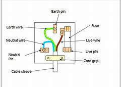 High quality images for 3 pin plug wiring diagram usa hd wallpapers 3 pin plug wiring diagram usa asfbconference2016 Gallery