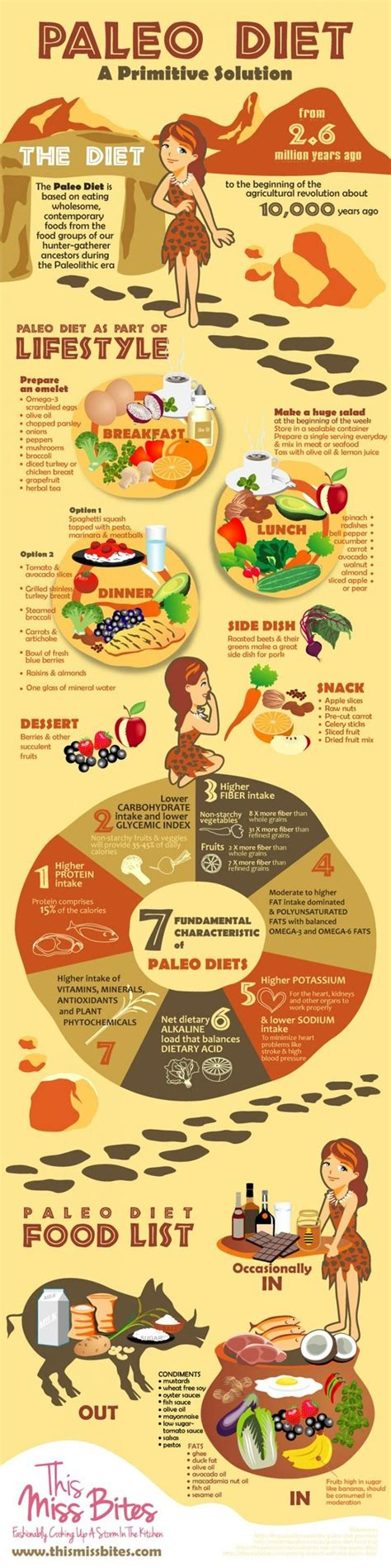 cuisine paleo 1000 images about health on zee