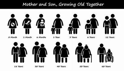 Growing Stages Son Mother Process Figure Development