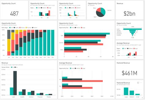 power bi tips    reports  appealing