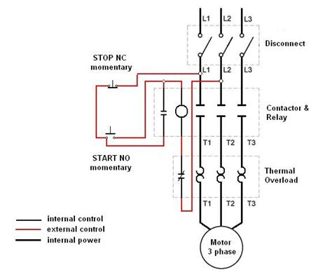 how to wire a motor starter 3 phase impremedia net