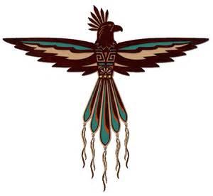 Native American Wall Art