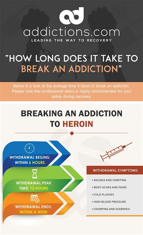 Breaking Addiction  How Long Does It Take To Break An