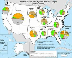 Land Use Status And Trends 2007