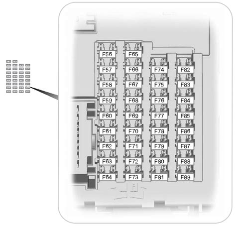 F56 Fuse Box by F56 Fuse Box Technical Diagrams
