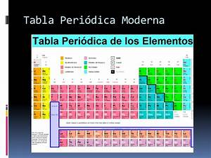 Tabla periodica de los elementos quimicos metales alcalinos gallery tabla periodica moderna estructura electronica image collections periodic table and sample urtaz Images