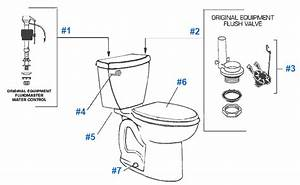 American Standard Toilets Parts