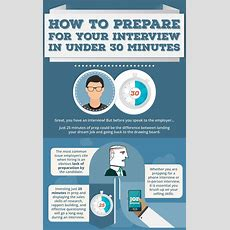 Infographic How To Prepare For An Interview In Under 30 Minutes Designtaxicom
