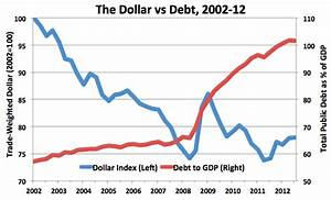 The New Global Economy: rise of China and decline of USA ...