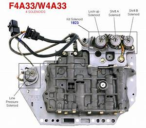 Transmission Repair Manuals F4ael  4eat