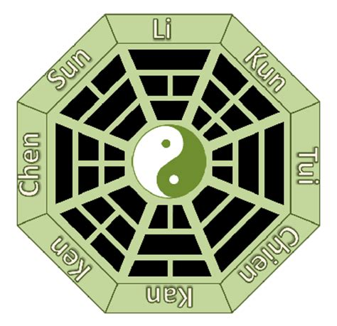 Idi 324 What Is Feng Shui?
