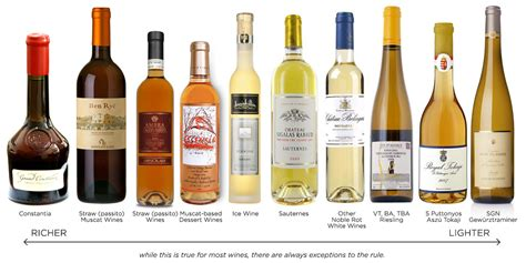 dessert wine 5 types of dessert wine wine folly