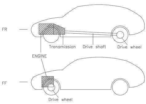 What Is An Fr Car? And Why We Hardly Find A Cheap Fr Sedan. Us Resume. Format Of Resume In Word. Experienced Software Engineer Resume. Resume Format Engineering Students. Objectives For Resume For Freshers For Software Engineers. Management And Program Analyst Resume. A Resume Sample. Esthetician Resume Cover Letter