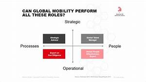 Podcast All Change Global Mobility39s Role Towards 2020