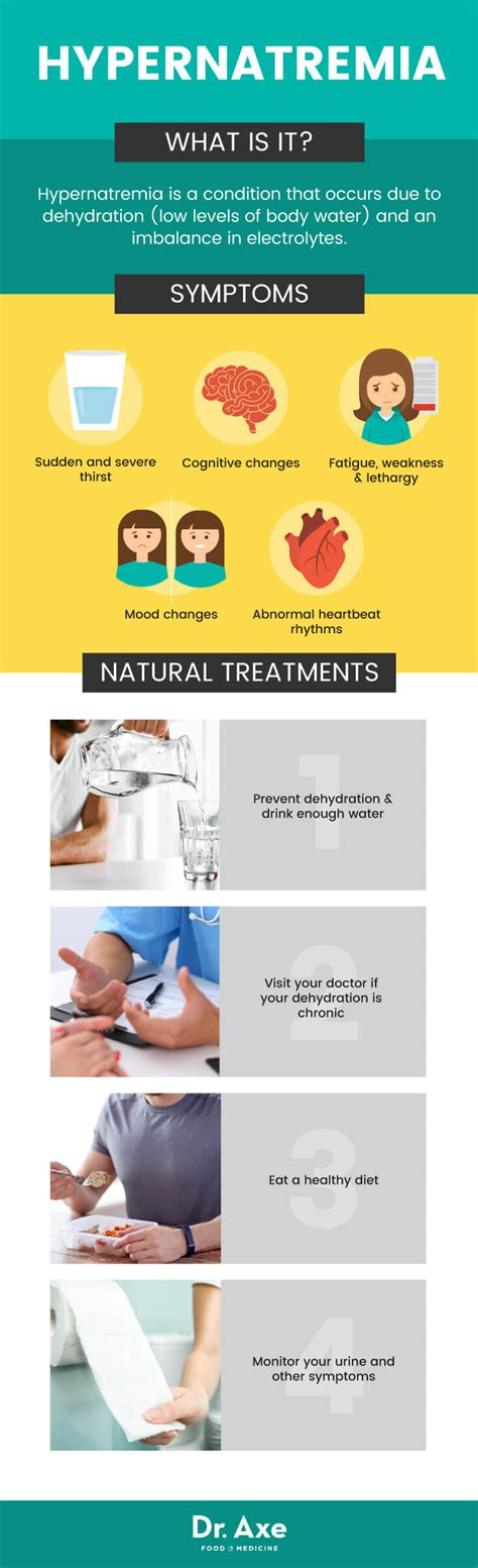 Hypernatremia Symptoms + 4 Natural Treatments For. Polyuria Signs. Palmer Hospital Signs. Left Pca Signs Of Stroke. Arabic Signs Of Stroke. Safety Sign Signs Of Stroke. Road Indian Signs. Girl Symptom Signs. Lyric Signs
