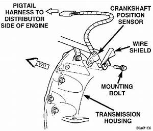 Where Is The Crankshaft Position Sensor Located And How Do
