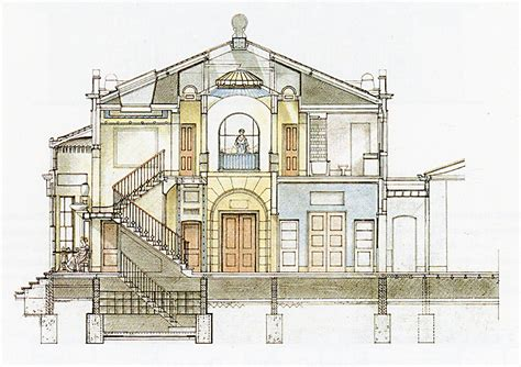 #tiptuesday Architectural Design's Impact On Appraisals