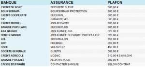 Perte De Clé De Voiture Assurance Carte Bleue : assurance vol perte de cl s se faire rembourser avec sa carte bleue serrurier paris pas ~ Medecine-chirurgie-esthetiques.com Avis de Voitures