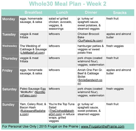 whole 30 meal plan template the busy person s whole30 meal plan week 2 allison lindstrom blogging business