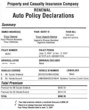 car insurance quotes progressive quotesgram