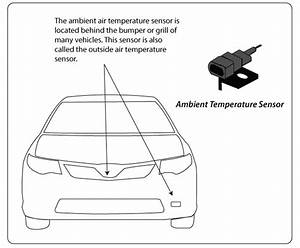 P0072  U2013 Outside Air Temperature Sensor