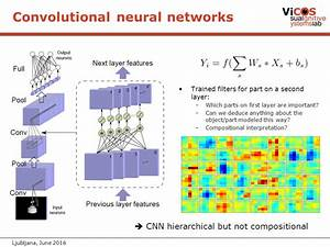 Understanding Convolutional Neural Networks for Object ...