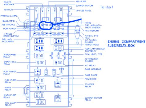 2002 Ford Ranger Fuse Block Diagram by Ford Ranger 1998 Engine Compertment Fuse Box Block Circuit