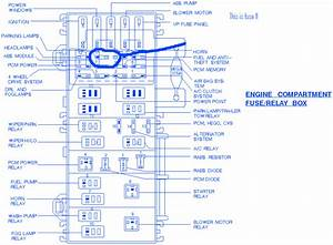 Ford Ranger 1998 Engine Compertment Fuse Box  Block Circuit Breaker Diagram