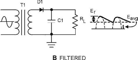 capacitor   inductor filter   ac