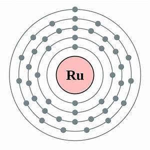 Dot Diagram Of Ruthenium