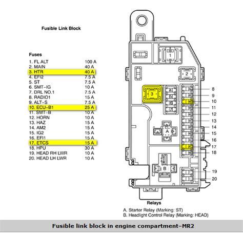 Honda Civic Pcv Valve Location Wiring Diagram Images