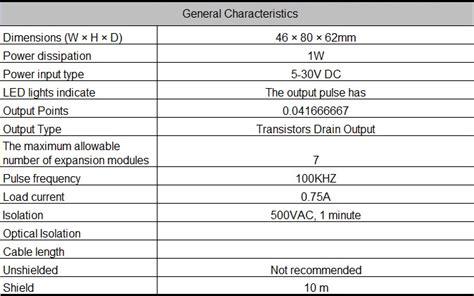 pwm pulse width modulation output moduleem253 pwm2 similar as siemens s7200 2output