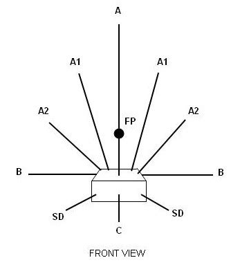 triangular form how to wedding arrangements picking floral shape and