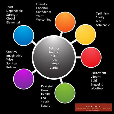 color emotion guide genesis c c d studios