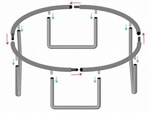 How To Setup A Trampoline  Trampoline Assembly Instructions