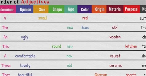 Order Of Adjectives In English  Grammar Rules And Examples  7 E S L